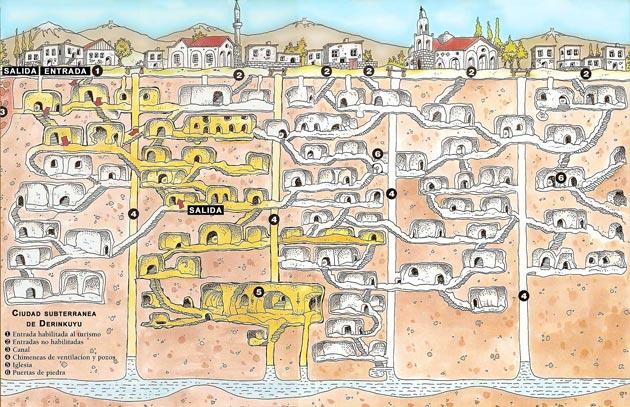 カッパドキアの地下都市構造4image