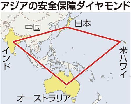 アジアの安全保障image