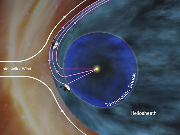 ボイジャー1号の太陽圏系離脱image
