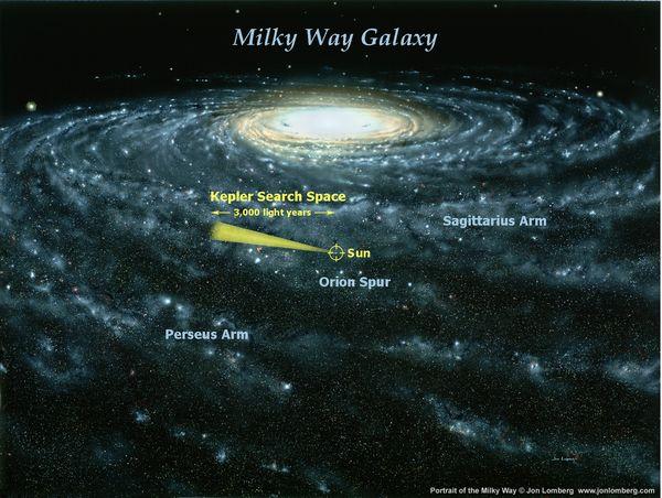 銀河のなかの太陽系位置image
