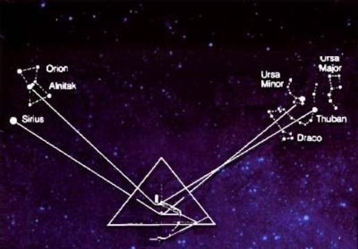 ピラミッドと星座image