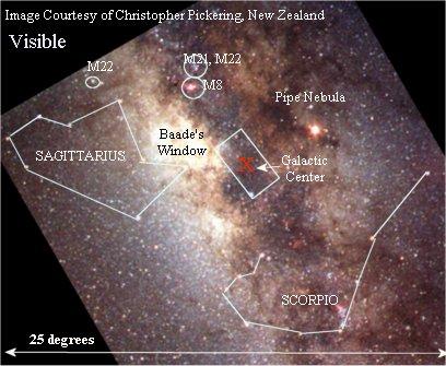射手座と銀河の中心image