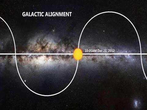 太陽系の公転image