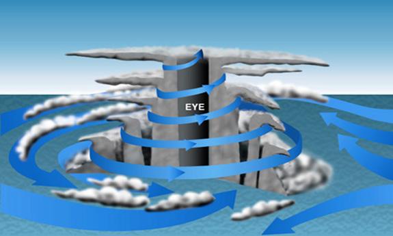 台風の眼の2image
