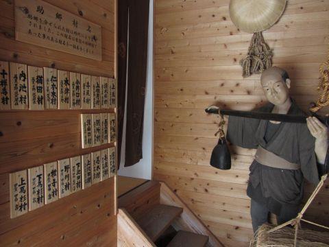 東海道伝馬館問屋場