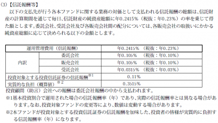 EXE-i 先進国株式ファンドコスト内訳