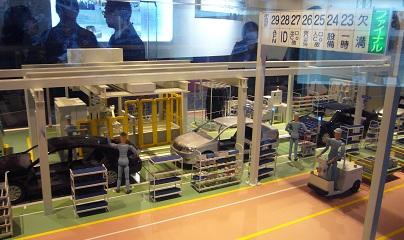 トヨタの生産ラインの模型