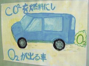 CO2燃料