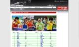 【情報】 2012年9月5日付 ITTF世界ランキング発表!