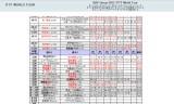 【情報】 準決勝で因縁の対決!ドイツオープン2012