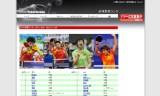 【情報】 2012年11月01日付 ITTF世界ランキング発表!