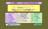 【情報】 国際クラス別肢体不自由者選手権が開催中!