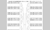 【情報】 全日本卓球選手権大会のスーパーシード発表