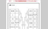 【情報】 実業団地域リーグチャンピオン大会の組合せ