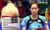 石川佳純VSポータ(長時)女子ワールドカップ2014