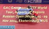 パイコフの試合(予選) ロシアオープン2014