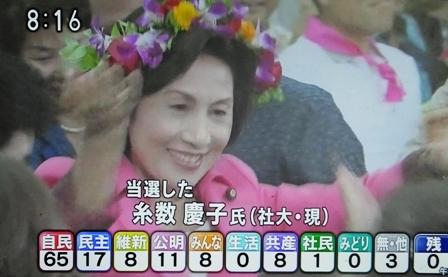 テレビ糸数慶子氏