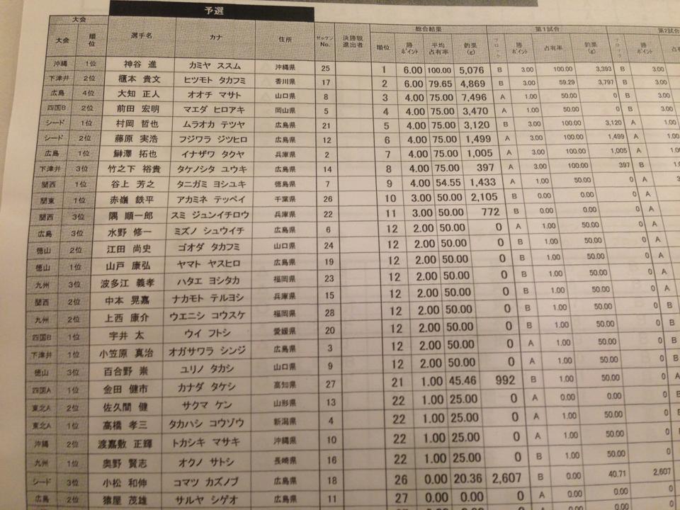 2013CHINU_ZEN1.jpg
