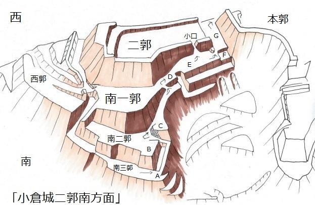 小倉城二郭南