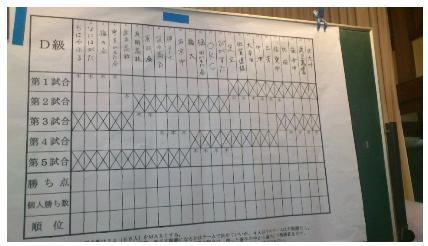 九職チーム表