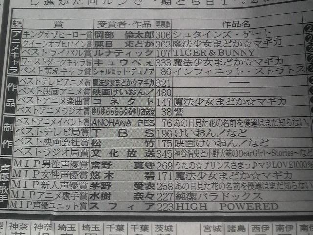 アニメGP