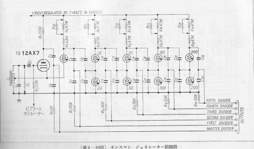 ネオン発振器