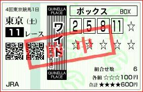 東京11R的中
