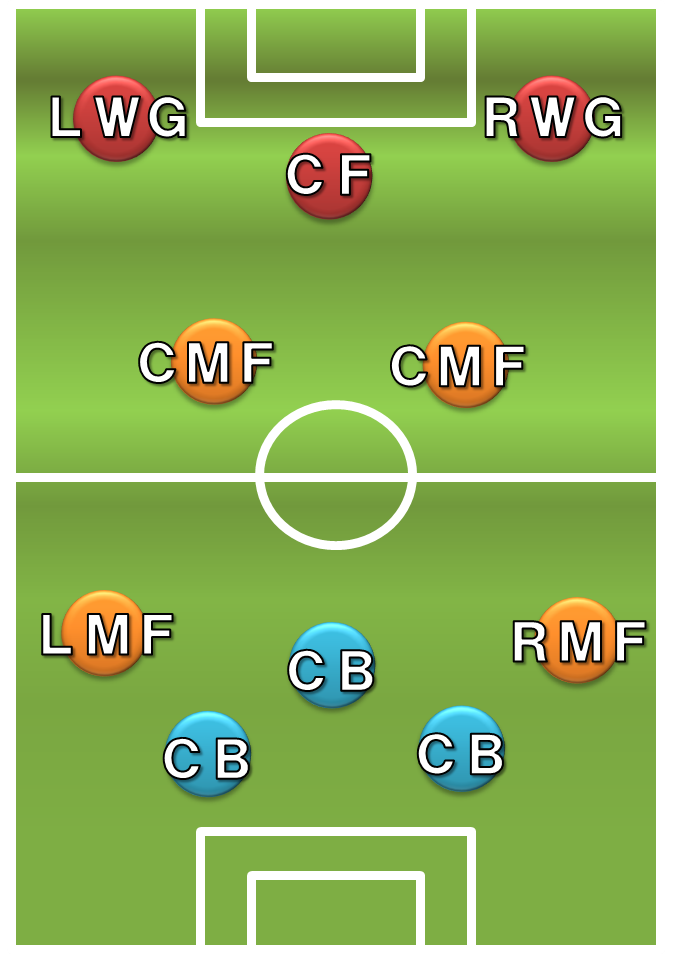 3-4-3(4-3-3).png