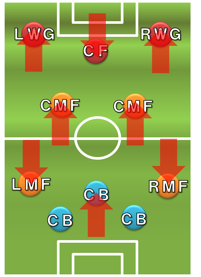 3-4-3(4-3-3)2.png