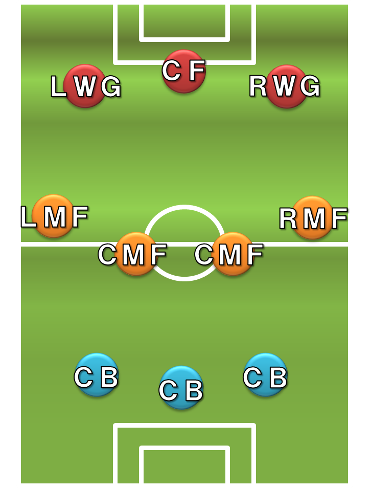 3-4-3.png