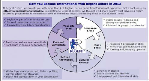 Regent Oxford 60 3