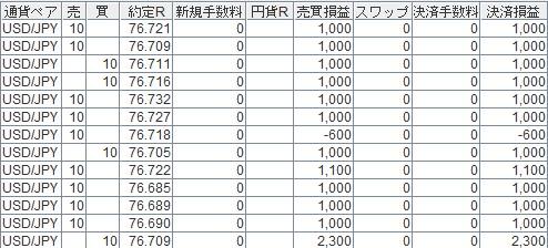 20110829売買明細