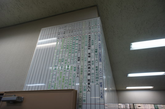 防災安全センター 年表