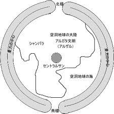 空洞地球2