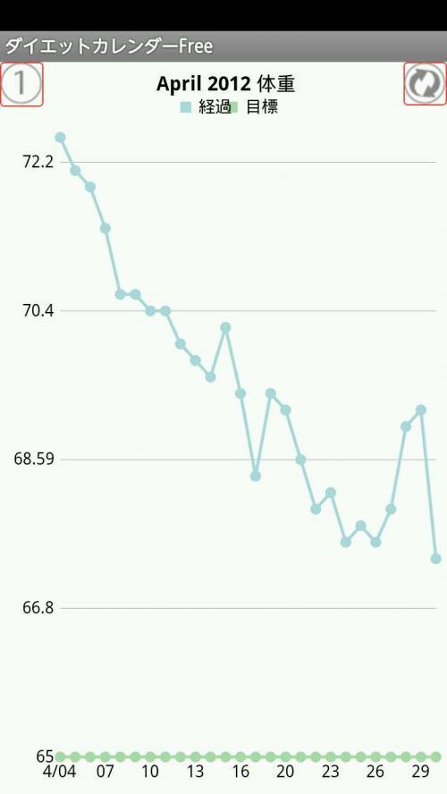 graph_convert_20120505231524.jpg