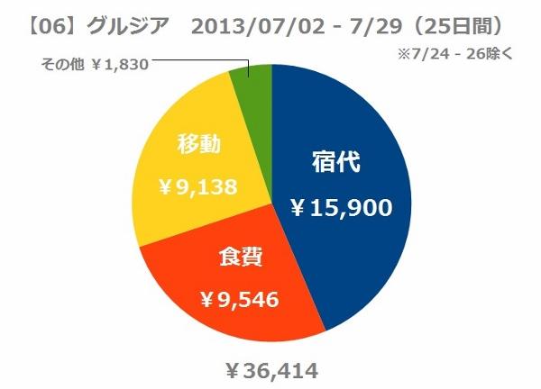 20130826-00.jpg