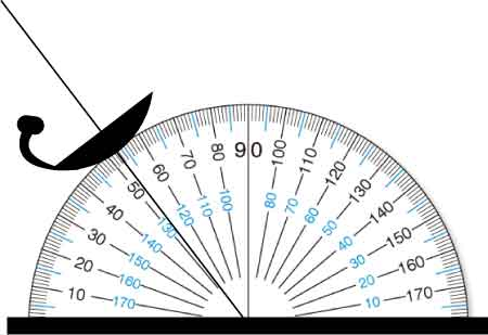 BSアンテナ角度