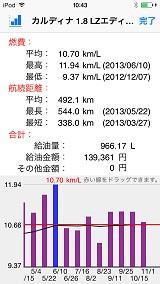 ipod画像FuelRec02