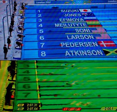 Swemmen  cor 01