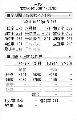tenhou_prof_20140213.png