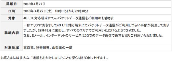 130428_au_syogai.png