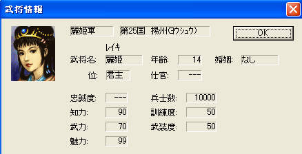 004 君主