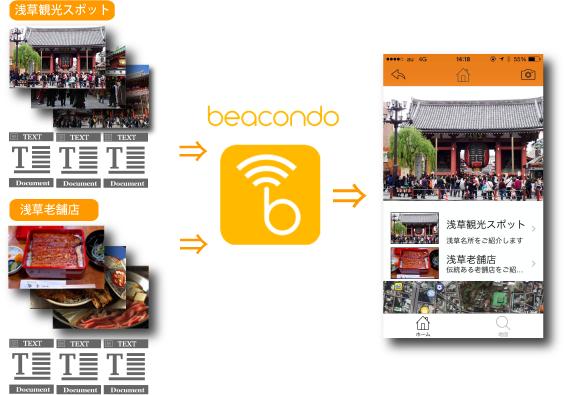 観光アプリ制作サービスの紹介ページを追加しました!