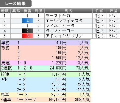 20130511144213dd0.jpg