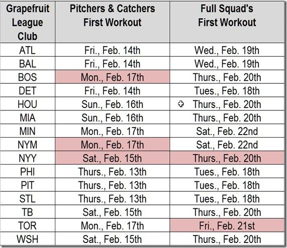 2014 Grapefruit schedule