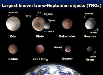 主な太陽系外縁天体