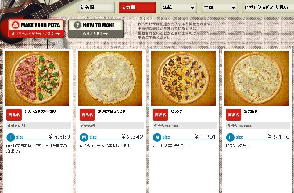 ワンダフルピザの人気順