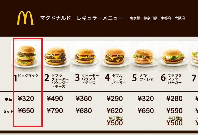 マクドナルドの店頭価格