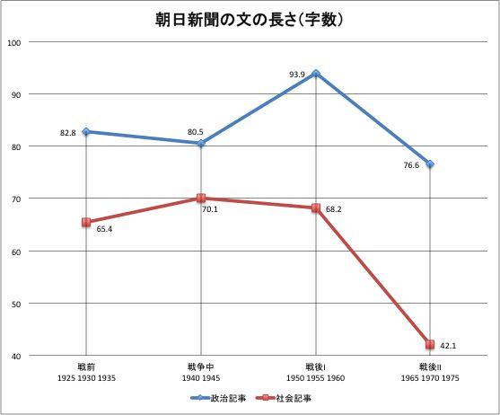 asahi-length.jpg