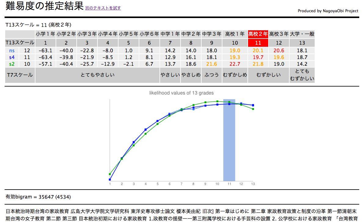 nannido-shushi_rekishi.jpg